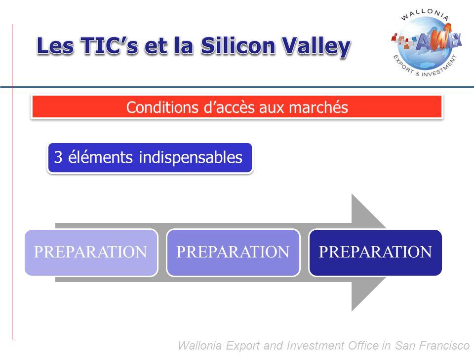 Conditions daccès aux marchés 3 éléments indispensables PREPARATION
