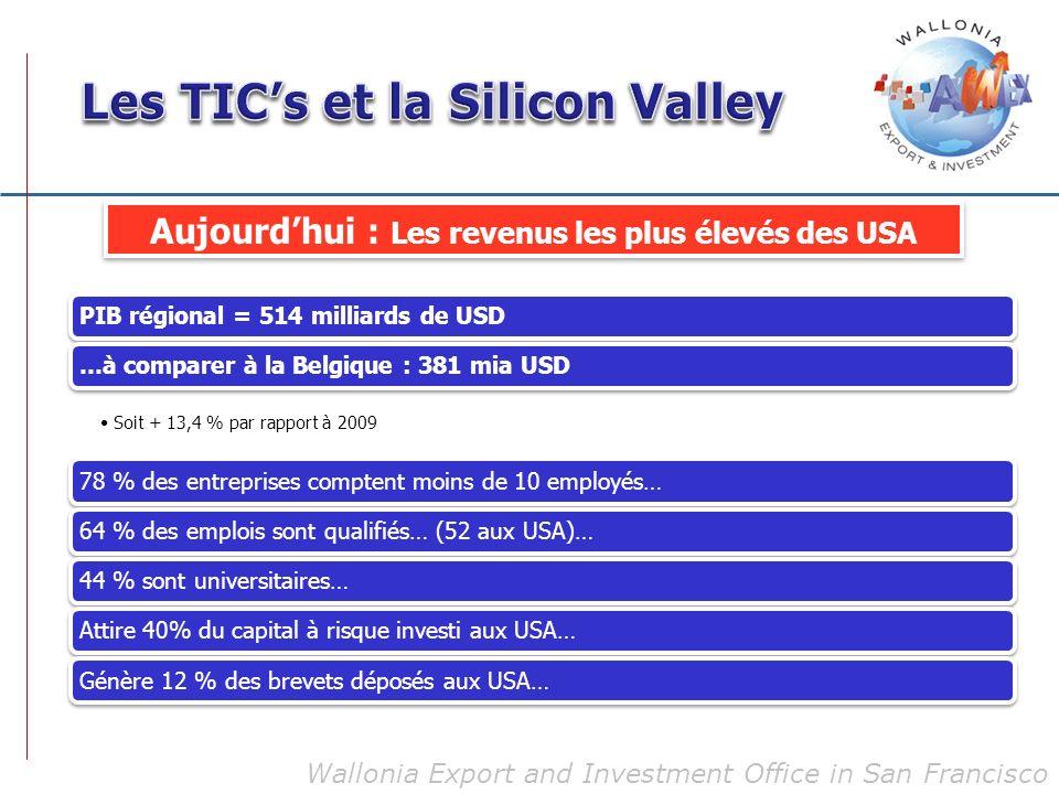 PIB régional = 514 milliards de USD…à comparer à la Belgique : 381 mia USD Soit + 13,4 % par rapport à 2009 78 % des entreprises comptent moins de 10 employés…64 % des emplois sont qualifiés… (52 aux USA)…44 % sont universitaires…Attire 40% du capital à risque investi aux USA…Génère 12 % des brevets déposés aux USA… Wallonia Export and Investment Office in San Francisco Aujourdhui : Les revenus les plus élevés des USA