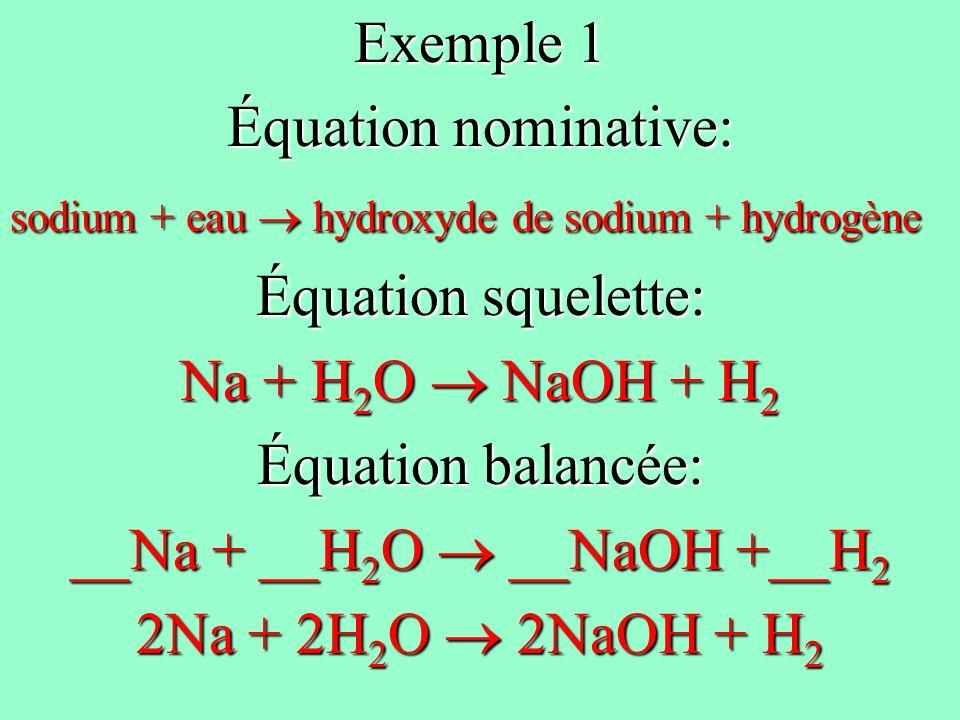 Exemple 1 Équation nominative: sodium + eau hydroxyde de sodium + hydrogène Équation squelette: Na + H 2 O NaOH + H 2 Équation balancée: __Na + __H 2