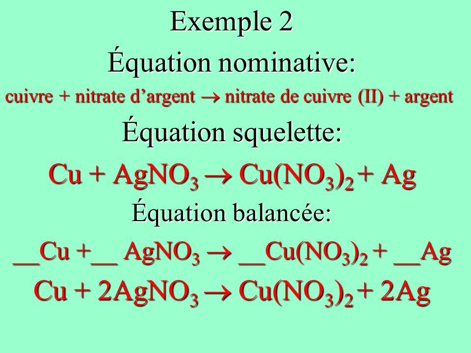 Exemple 2 Équation nominative: cuivre + nitrate dargent nitrate de cuivre (II) + argent Équation squelette: Cu + AgNO 3 Cu(NO 3 ) 2 + Ag Équation bala