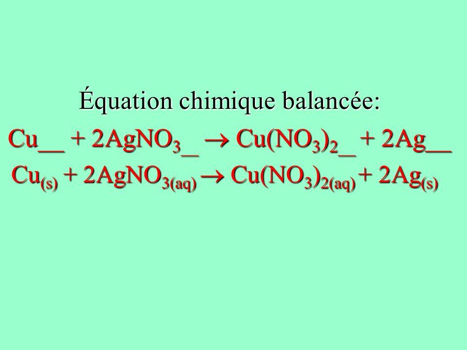 Équation chimique balancée: Cu__ + 2AgNO 3__ Cu(NO 3 ) 2__ + 2Ag__ Cu (s) + 2AgNO 3(aq) Cu(NO 3 ) 2(aq) + 2Ag (s) Cu (s) + 2AgNO 3(aq) Cu(NO 3 ) 2(aq)