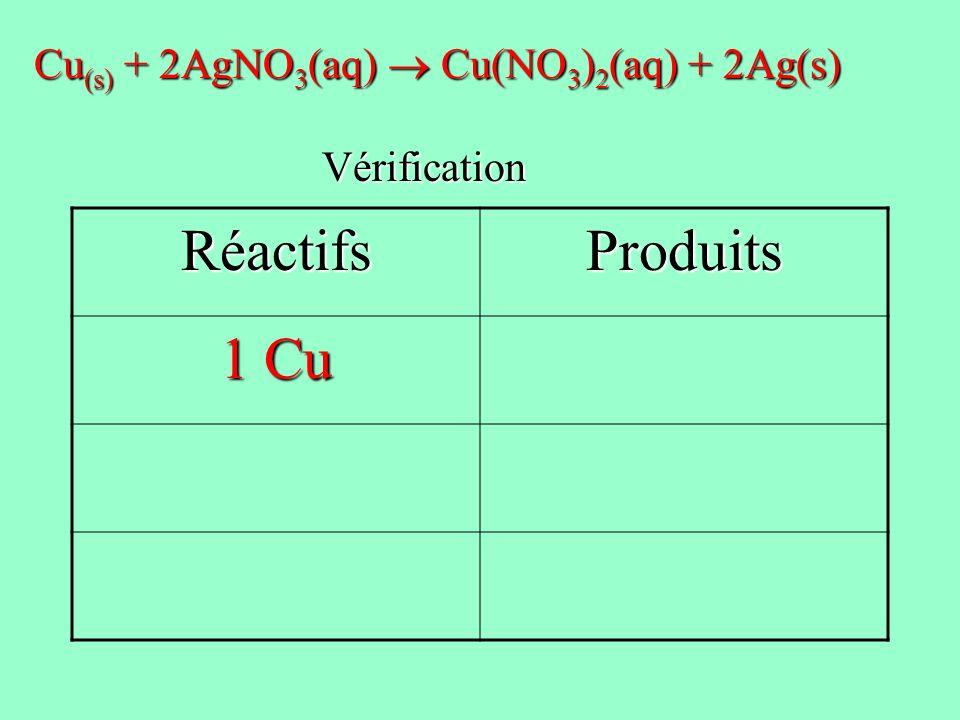 RéactifsProduits 1 Cu Cu (s) + 2AgNO 3 (aq) Cu(NO 3 ) 2 (aq) + 2Ag(s) Vérification