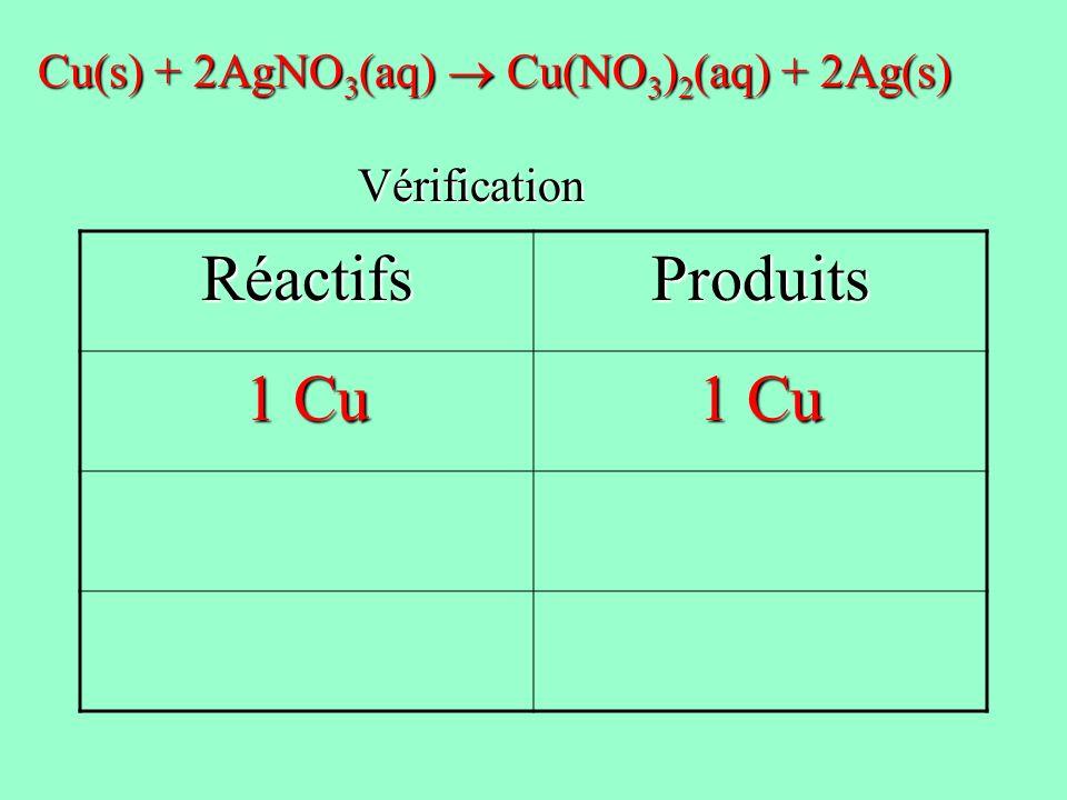 RéactifsProduits 1 Cu Cu(s) + 2AgNO 3 (aq) Cu(NO 3 ) 2 (aq) + 2Ag(s) Vérification