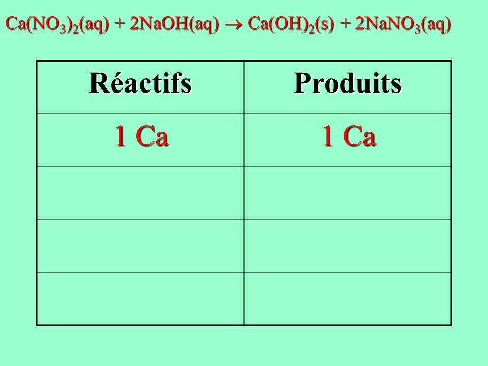 RéactifsProduits 1 Ca Ca(NO 3 ) 2 (aq) + 2NaOH(aq) Ca(OH) 2 (s) + 2NaNO 3 (aq)
