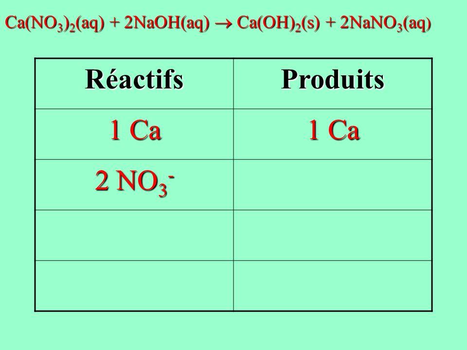 RéactifsProduits 1 Ca 2 NO 3 - Ca(NO 3 ) 2 (aq) + 2NaOH(aq) Ca(OH) 2 (s) + 2NaNO 3 (aq )