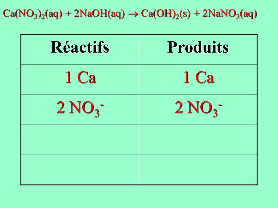 RéactifsProduits 1 Ca 2 NO 3 - Ca(NO 3 ) 2 (aq) + 2NaOH(aq) Ca(OH) 2 (s) + 2NaNO 3 (aq)
