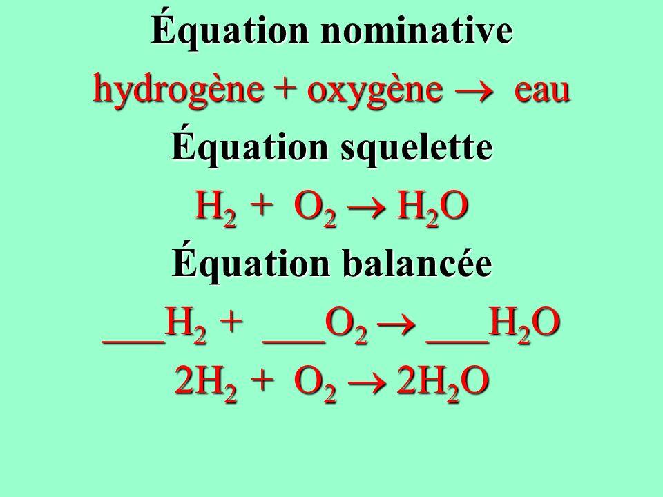 Équation nominative hydrogène + oxygène eau Équation squelette H 2 + O 2 H 2 O Équation balancée ___H 2 + ___O 2 ___H 2 O 2H 2 + O 2 2H 2 O
