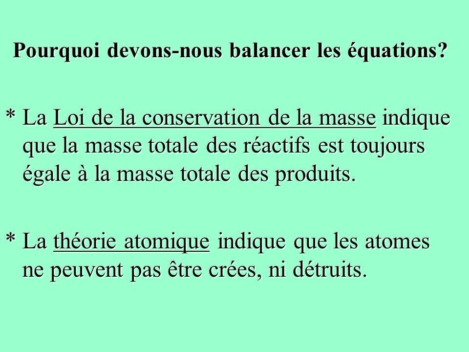 Pourquoi devons-nous balancer les équations? * La Loi de la conservation de la masse indique que la masse totale des réactifs est toujours égale à la