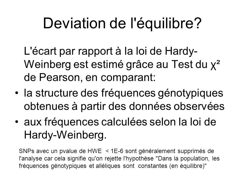 Deviation de l'équilibre? L'écart par rapport à la loi de Hardy- Weinberg est estimé grâce au Test du χ² de Pearson, en comparant: la structure des fr