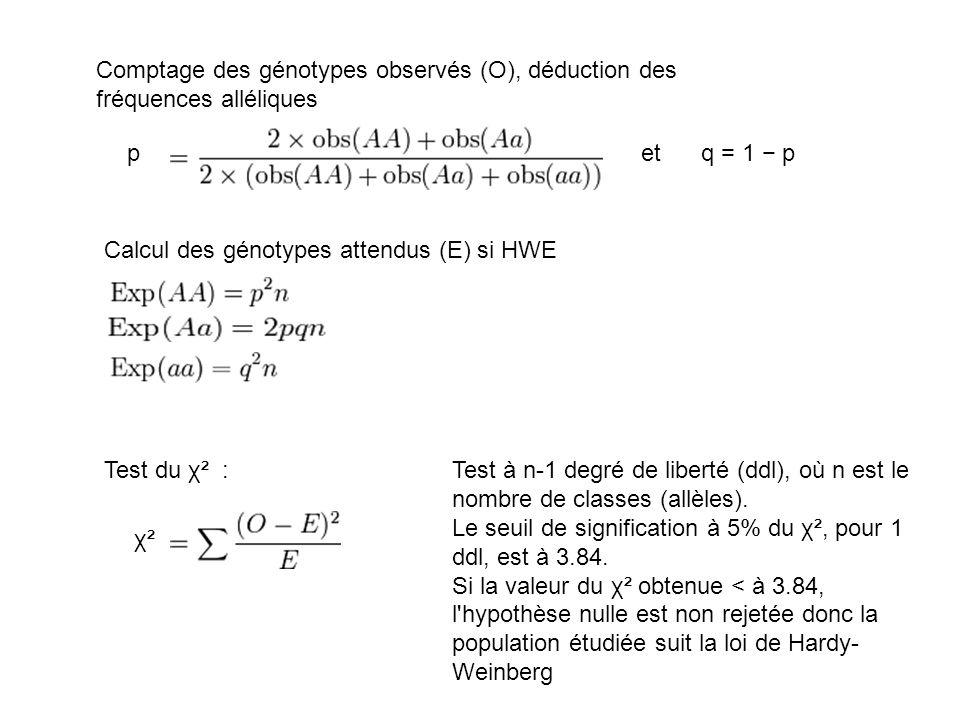Comptage des génotypes observés (O), déduction des fréquences alléliques pq = 1 pet Calcul des génotypes attendus (E) si HWE Test du χ² : χ² Test à n-
