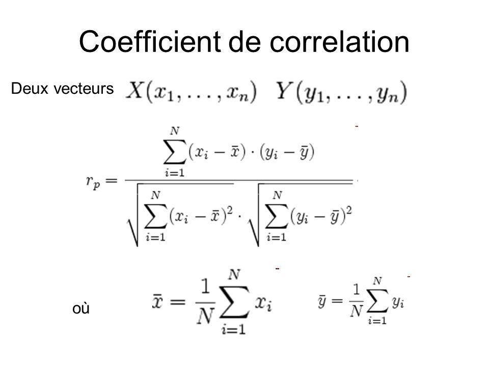 Coefficient de correlation où Deux vecteurs