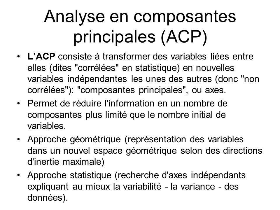 Analyse en composantes principales (ACP) LACP consiste à transformer des variables liées entre elles (dites