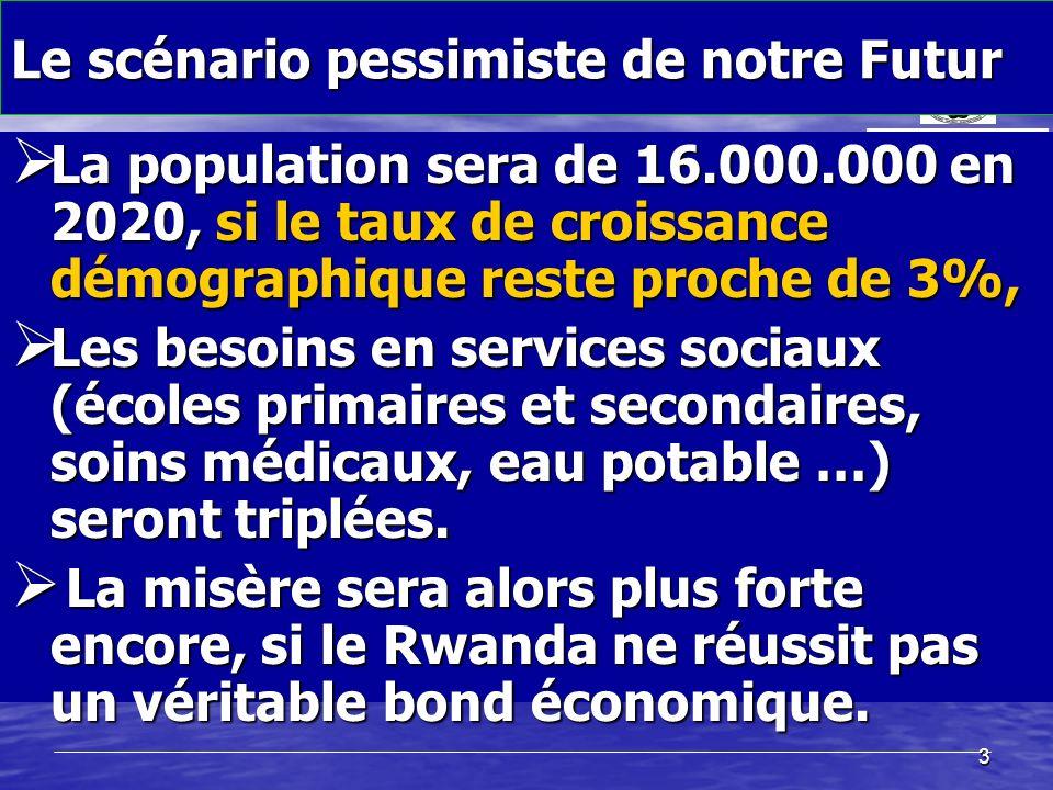4 Les piliers de la Vision 2020 1.La bonne gouvernance politique et économique; 1.