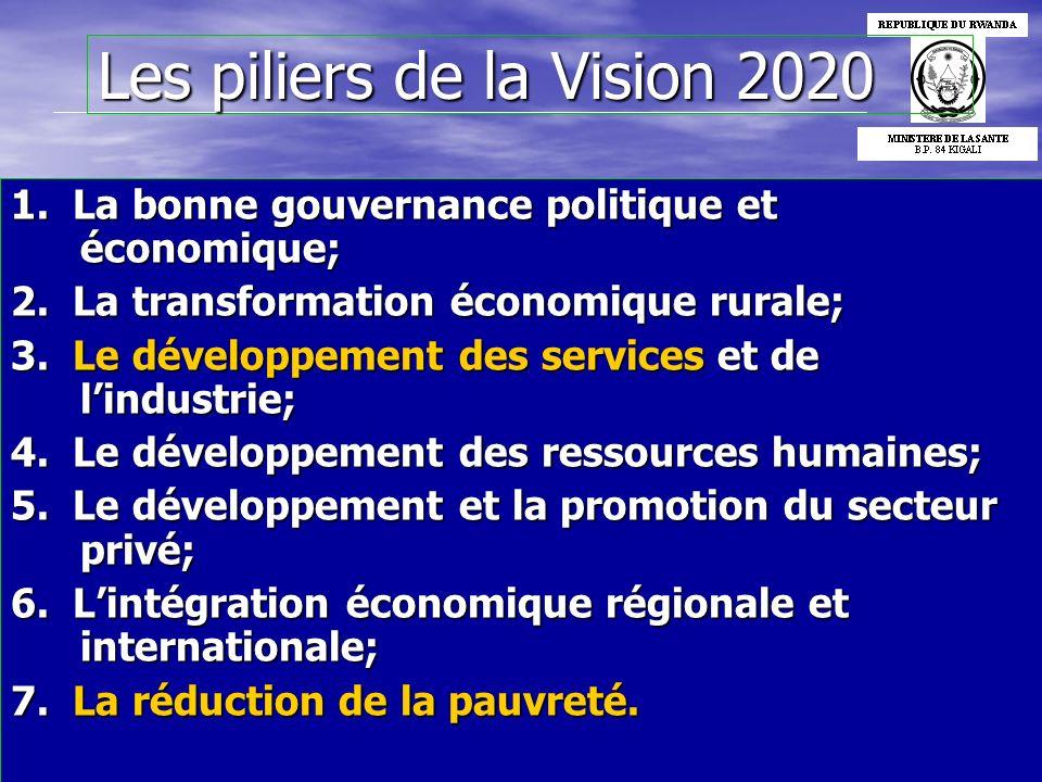 4 Les piliers de la Vision 2020 1. La bonne gouvernance politique et économique; 1.