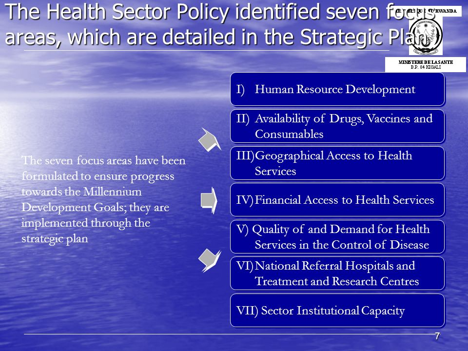 7 The Health Sector Policy identified seven focus areas, which are detailed in the Strategic Plan I)Human Resource Development II)Availability of Drug
