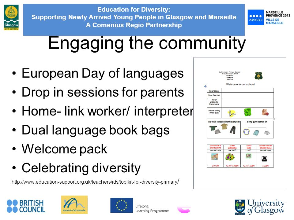 Education for Diversity: Supporting Newly Arrived Young People in Glasgow and Marseille A Comenius Regio Partnership Engaging the community European Day of languages Drop in sessions for parents Home- link worker/ interpreters Dual language book bags Welcome pack Celebrating diversity http://www.education-support.org.uk/teachers/ids/toolkit-for-diversity-primary /