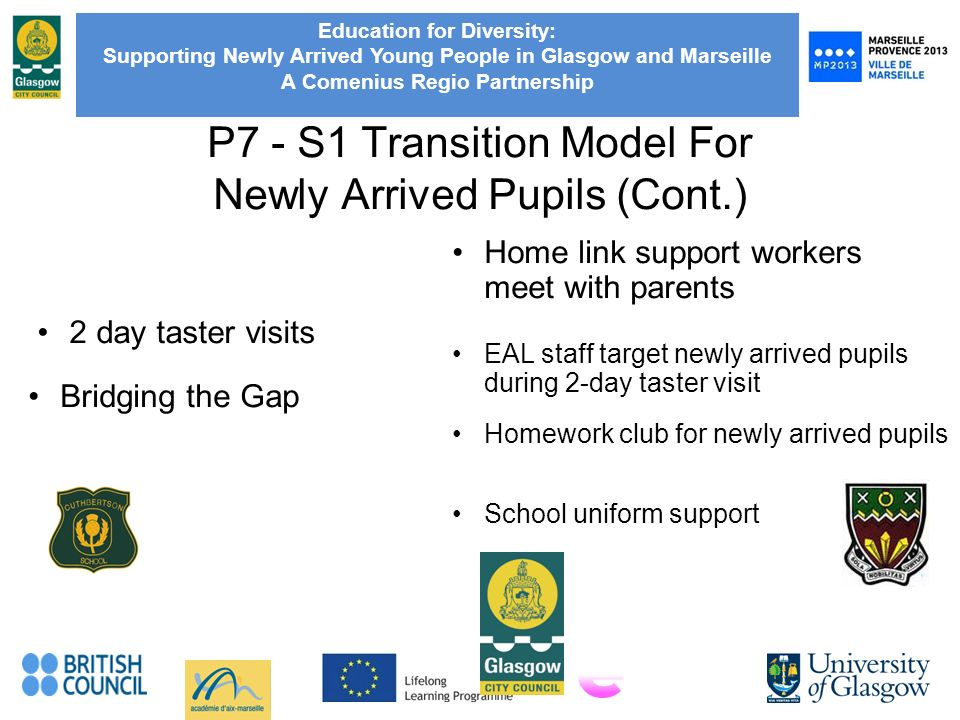 Education for Diversity: Supporting Newly Arrived Young People in Glasgow and Marseille A Comenius Regio Partnership P7 - S1 Transition Model For Newly Arrived Pupils (Cont.) Home link support workers meet with parents Homework club for newly arrived pupils EAL staff target newly arrived pupils during 2-day taster visit School uniform support 2 day taster visits Bridging the Gap