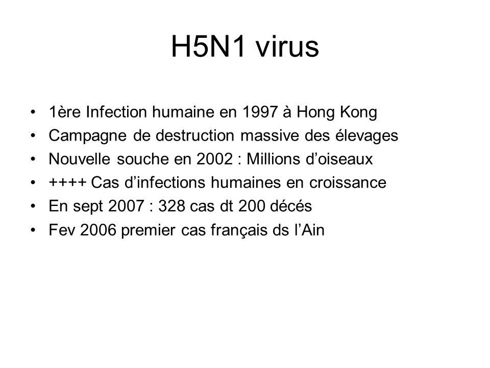 H5N1 virus 1ère Infection humaine en 1997 à Hong Kong Campagne de destruction massive des élevages Nouvelle souche en 2002 : Millions doiseaux ++++ Ca