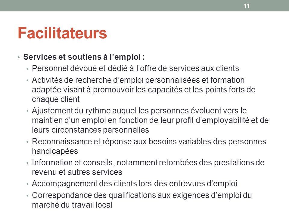 Facilitateurs Services et soutiens à lemploi : Personnel dévoué et dédié à loffre de services aux clients Activités de recherche demploi personnalisée