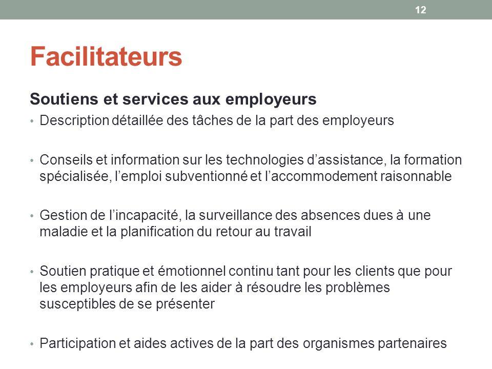 Facilitateurs Soutiens et services aux employeurs Description détaillée des tâches de la part des employeurs Conseils et information sur les technolog