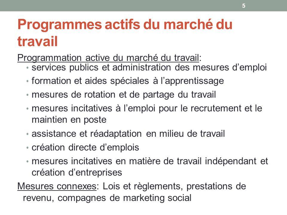 Programmes actifs du marché du travail Programmation active du marché du travail: services publics et administration des mesures demploi formation et
