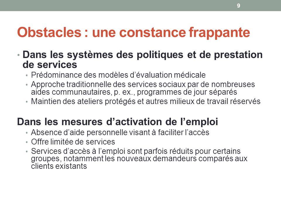 Obstacles : une constance frappante Dans les systèmes des politiques et de prestation de services Prédominance des modèles dévaluation médicale Approche traditionnelle des services sociaux par de nombreuses aides communautaires, p.
