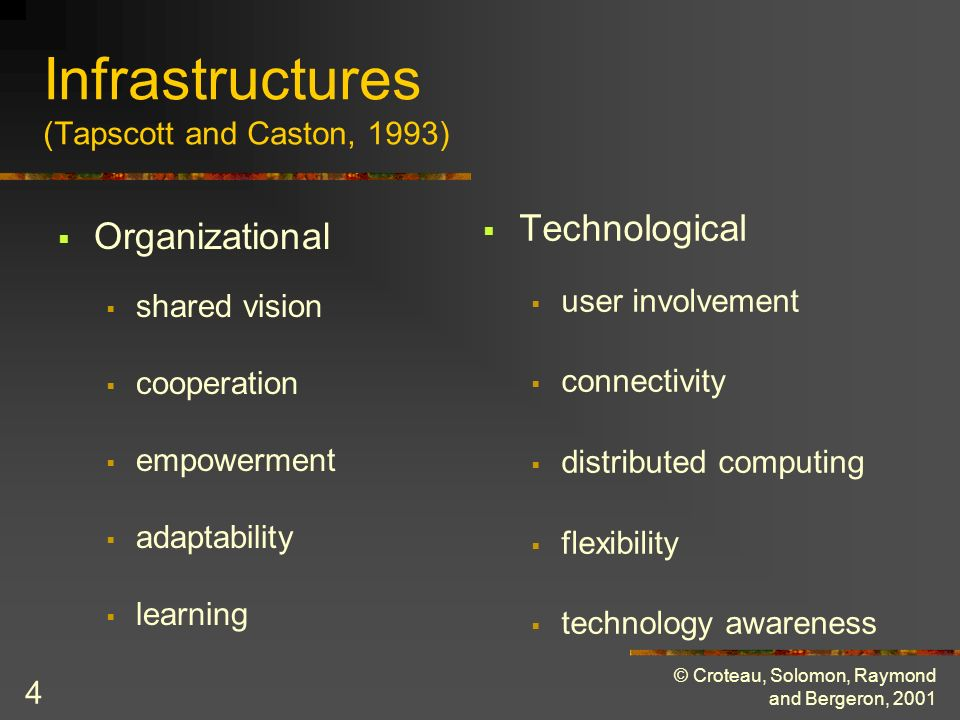 © Croteau, Solomon, Raymond and Bergeron, 2001 4 Infrastructures (Tapscott and Caston, 1993) Organizational shared vision cooperation empowerment adaptability learning Technological user involvement connectivity distributed computing flexibility technology awareness