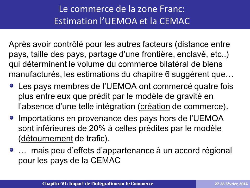 Chapitre VI: Impact de lintégration sur le Commerce Le commerce de la zone Franc: Estimation lUEMOA et la CEMAC Après avoir contrôlé pour les autres f