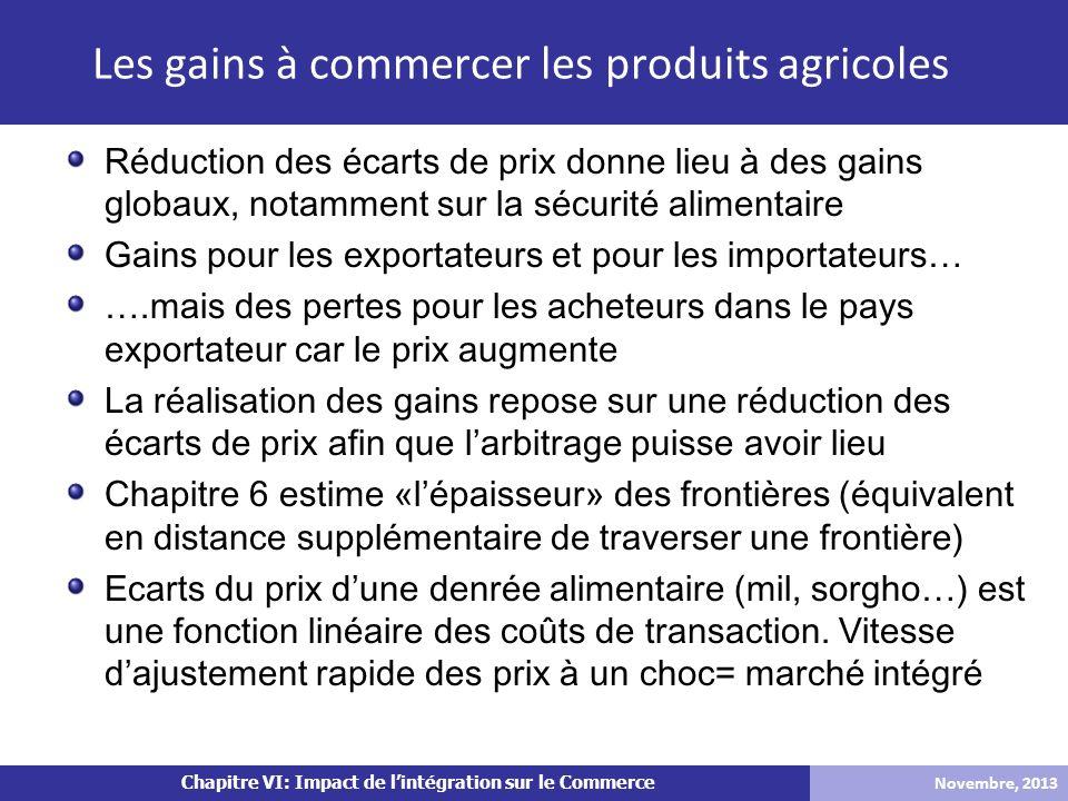 Chapitre VI: Impact de lintégration sur le Commerce Réduction des écarts de prix donne lieu à des gains globaux, notamment sur la sécurité alimentaire