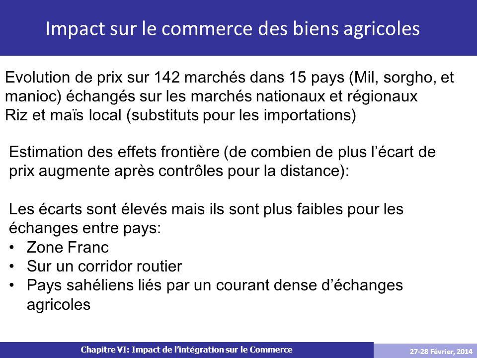 Chapitre VI: Impact de lintégration sur le Commerce Impact sur le commerce des biens agricoles Evolution de prix sur 142 marchés dans 15 pays (Mil, so