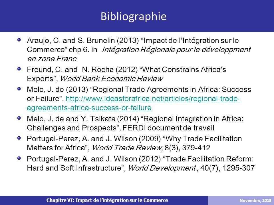 Chapitre VI: Impact de lintégration sur le Commerce Araujo, C. and S. Brunelin (2013) Impact de lIntégration sur le Commerce chp 6. in Intégration Rég