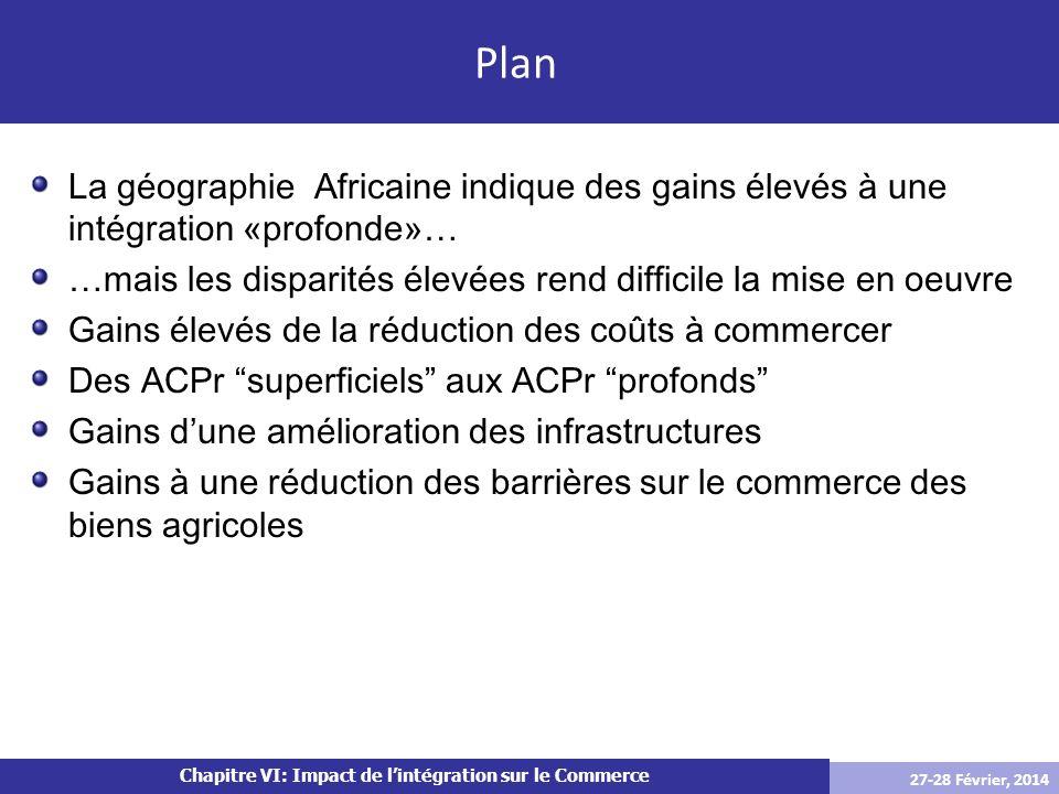 Chapitre VI: Impact de lintégration sur le Commerce La géographie Africaine indique des gains élevés à une intégration «profonde»… …mais les disparité