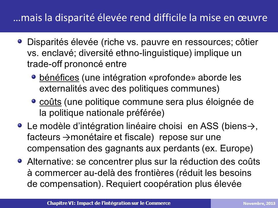 Chapitre VI: Impact de lintégration sur le Commerce Disparités élevée (riche vs. pauvre en ressources; côtier vs. enclavé; diversité ethno-linguistiqu
