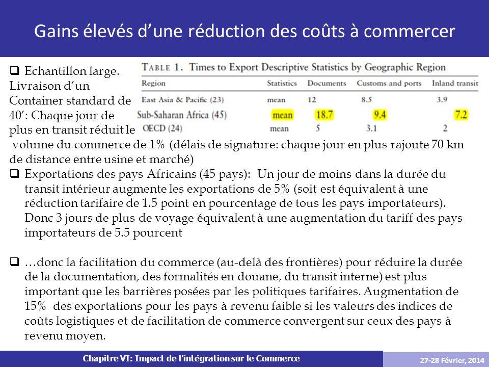 Chapitre VI: Impact de lintégration sur le Commerce Gains élevés dune réduction des coûts à commercer Echantillon large. Livraison dun Container stand