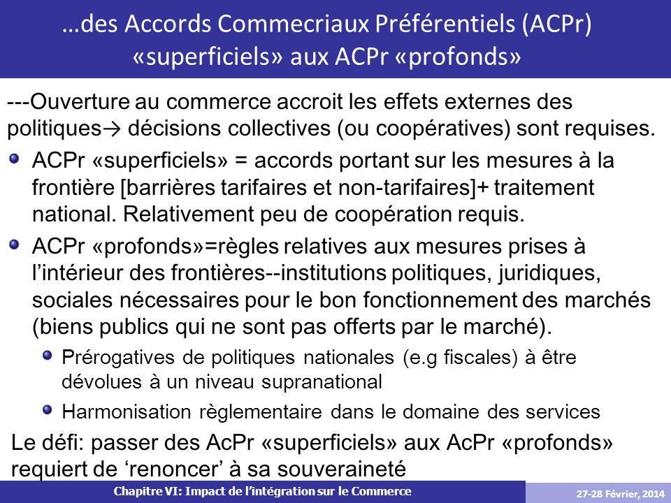 Chapitre VI: Impact de lintégration sur le Commerce …des Accords Commecriaux Préférentiels (ACPr) «superficiels» aux ACPr «profonds» ---Ouverture au c