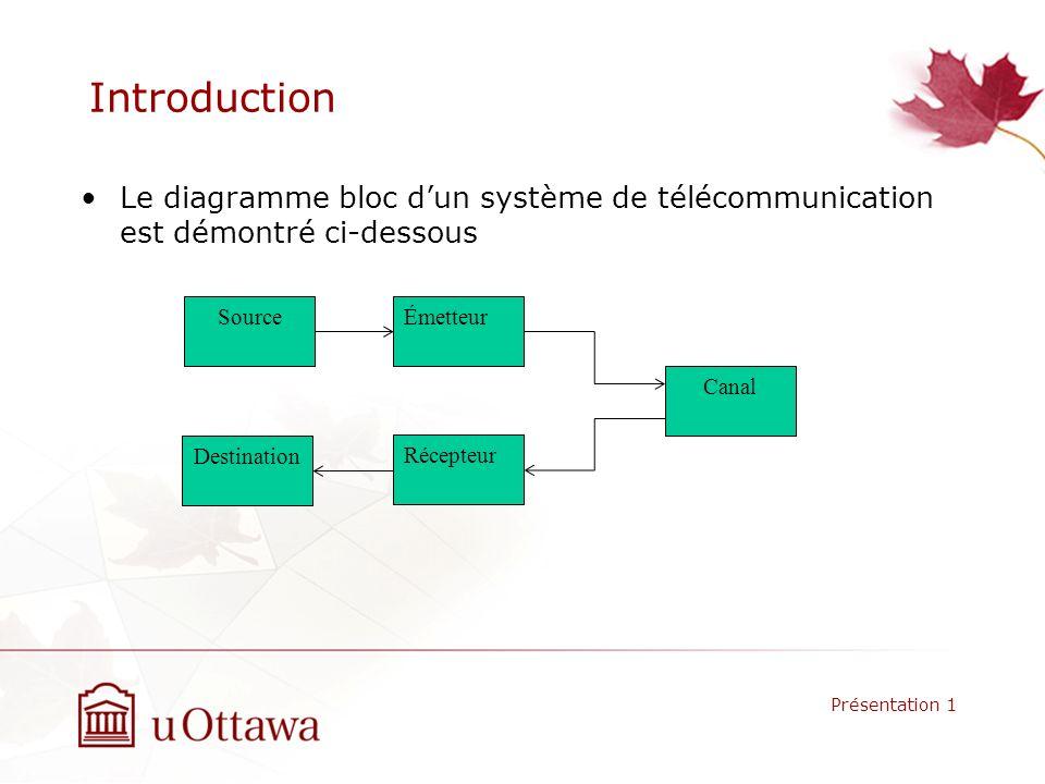 Introduction Le diagramme bloc dun système de télécommunication est démontré ci-dessous Présentation 1 SourceÉmetteur Canal Récepteur Destination
