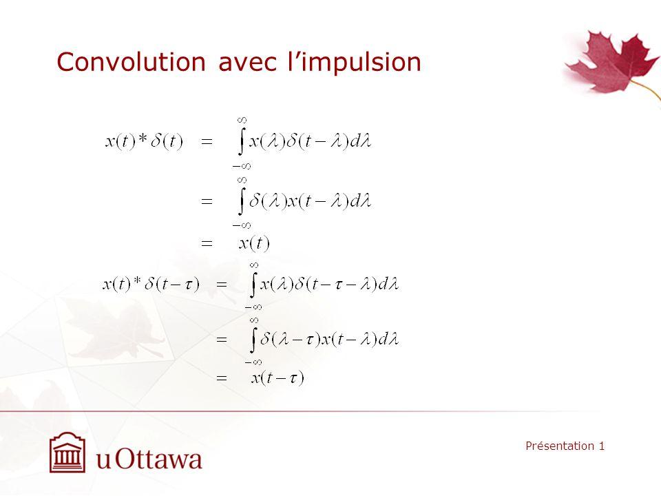 Convolution avec limpulsion Présentation 1