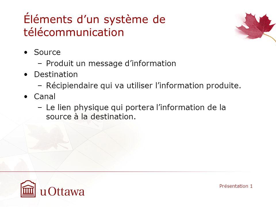 Éléments dun système de télécommunication Source –Produit un message dinformation Destination –Récipiendaire qui va utiliser linformation produite. Ca