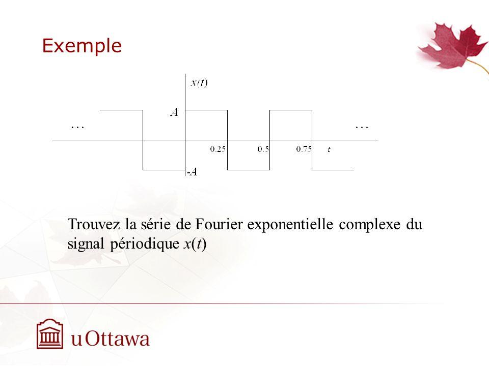 Exemple Trouvez la série de Fourier exponentielle complexe du signal périodique x(t)