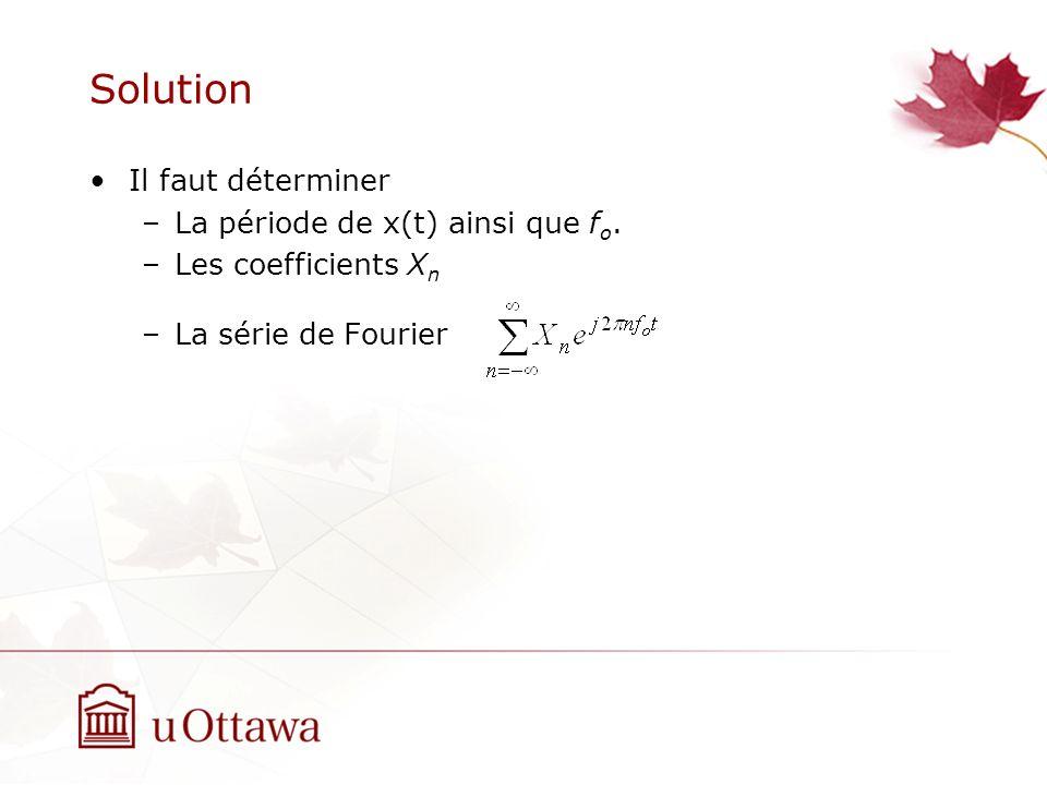 Solution Il faut déterminer –La période de x(t) ainsi que f o. –Les coefficients X n –La série de Fourier