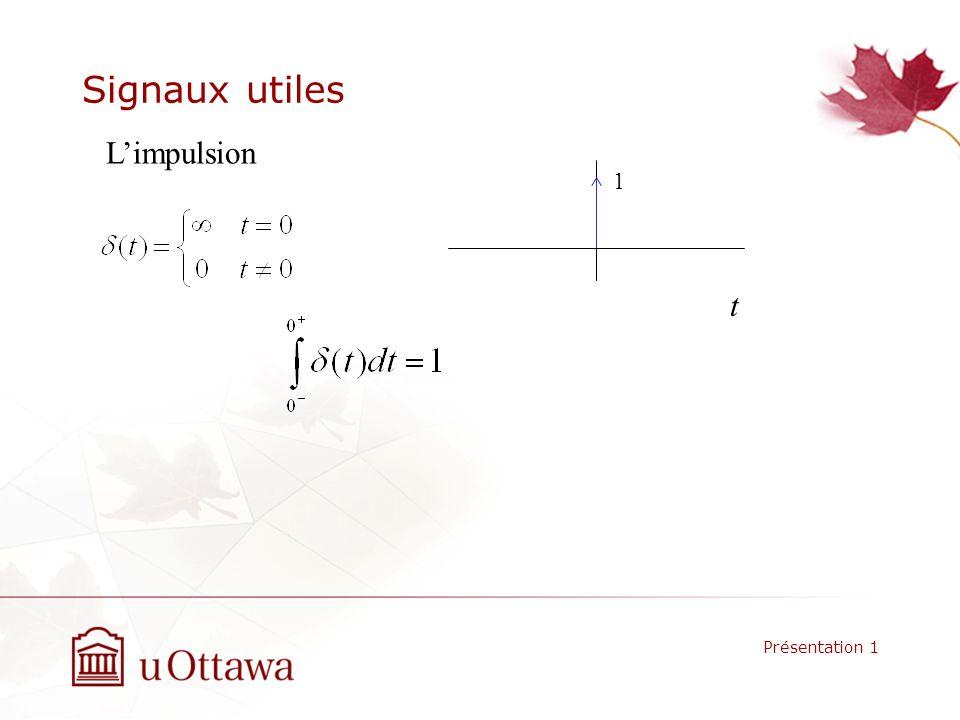 Signaux utiles Présentation 1 t 1 Limpulsion