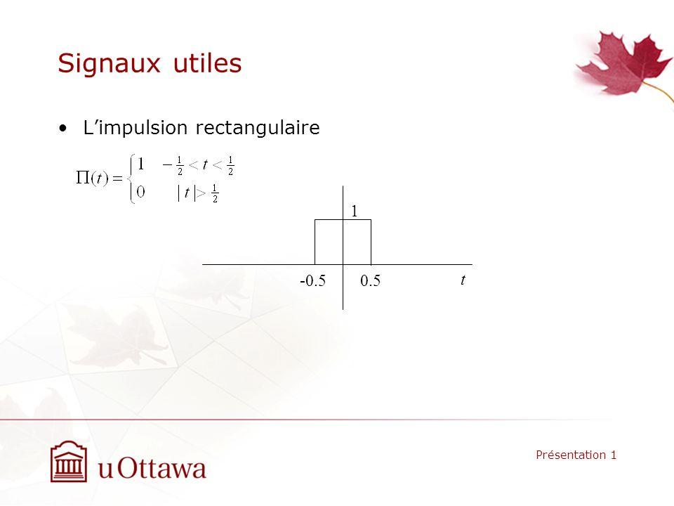 Signaux utiles Limpulsion rectangulaire Présentation 1 t -0.5 0.5 1