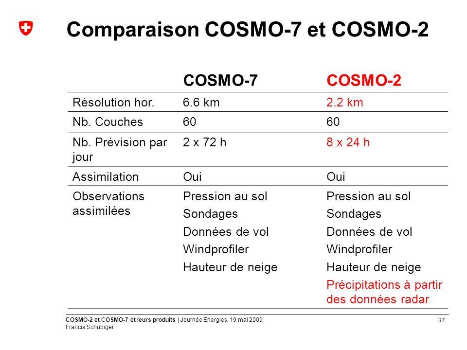 37 COSMO-2 et COSMO-7 et leurs produits | Journée Energies, 19 mai 2009 Francis Schubiger Comparaison COSMO-7 et COSMO-2 COSMO-7COSMO-2 Résolution hor.6.6 km2.2 km Nb.