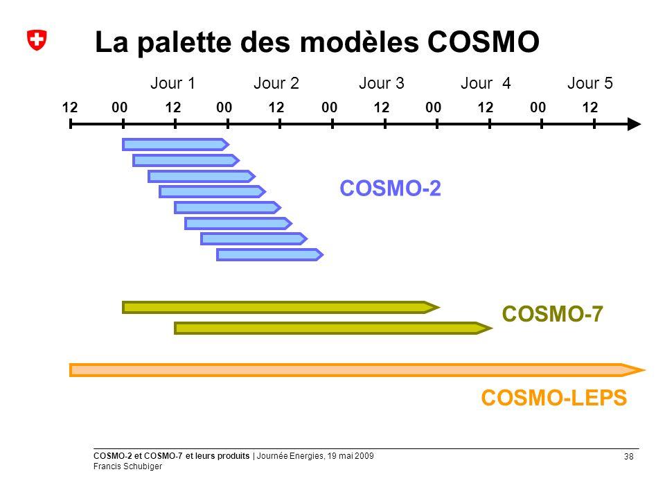 38 COSMO-2 et COSMO-7 et leurs produits | Journée Energies, 19 mai 2009 Francis Schubiger La palette des modèles COSMO Jour 1Jour 2Jour 3Jour 4Jour 5 1200120012001200120012 COSMO-2 COSMO-7 COSMO-LEPS