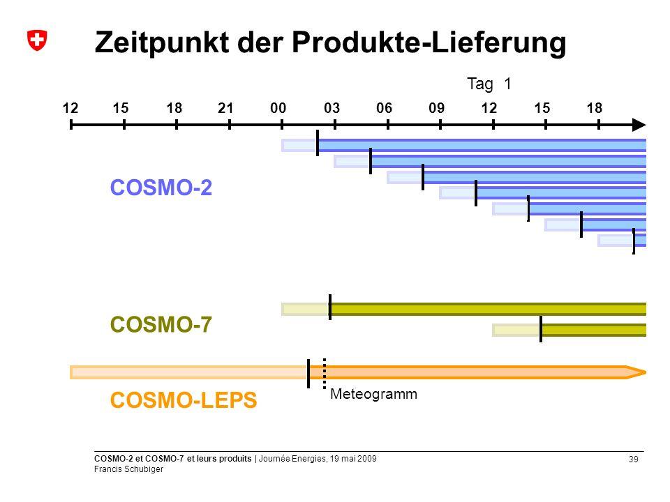 39 COSMO-2 et COSMO-7 et leurs produits | Journée Energies, 19 mai 2009 Francis Schubiger Meteogramm Zeitpunkt der Produkte-Lieferung Tag 1 1215182100030609121518 COSMO-2 COSMO-7 COSMO-LEPS