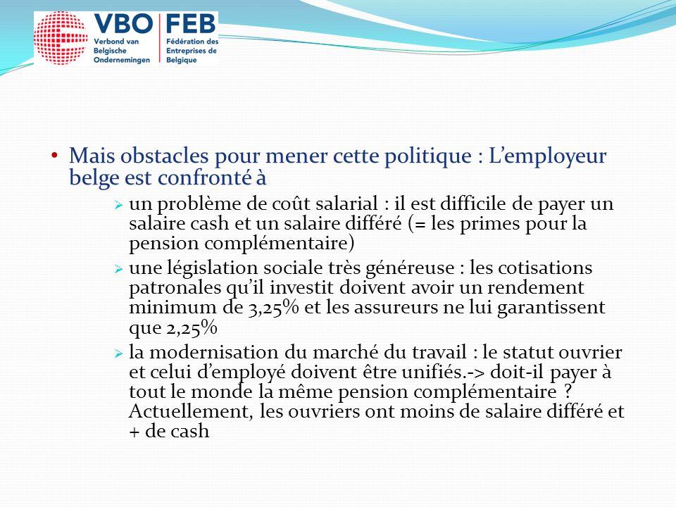 Mais obstacles pour mener cette politique : Lemployeur belge est confronté à un problème de coût salarial : il est difficile de payer un salaire cash et un salaire différé (= les primes pour la pension complémentaire) une législation sociale très généreuse : les cotisations patronales quil investit doivent avoir un rendement minimum de 3,25% et les assureurs ne lui garantissent que 2,25% la modernisation du marché du travail : le statut ouvrier et celui demployé doivent être unifiés.-> doit-il payer à tout le monde la même pension complémentaire .