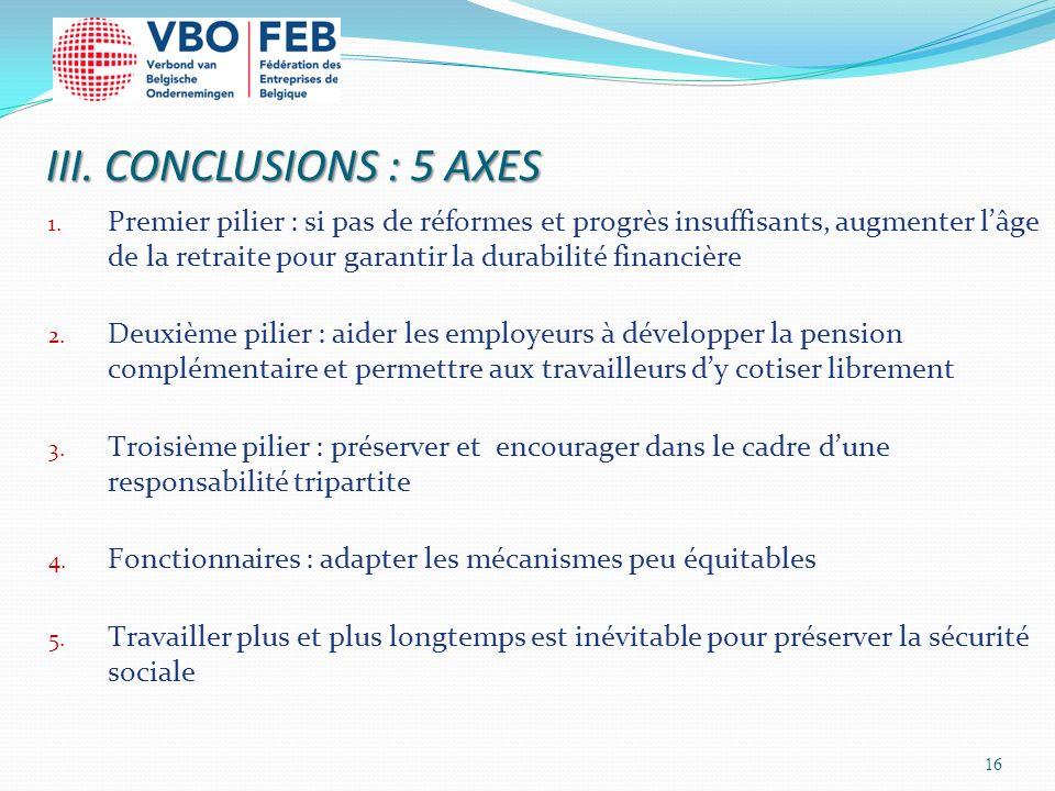 III. CONCLUSIONS : 5 AXES 16 1. Premier pilier : si pas de réformes et progrès insuffisants, augmenter lâge de la retraite pour garantir la durabilité
