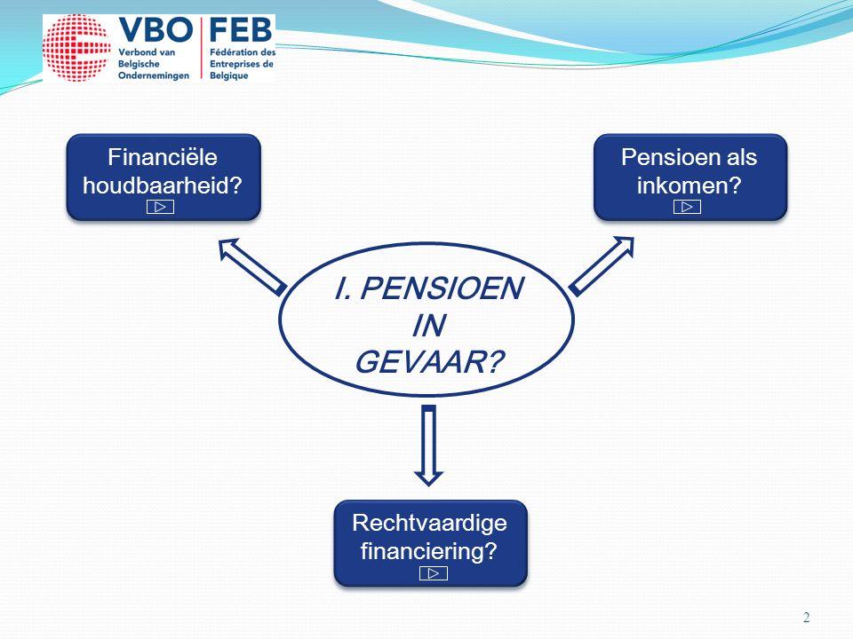 2 Financiële houdbaarheid Pensioen als inkomen Rechtvaardige financiering I. PENSIOEN IN GEVAAR