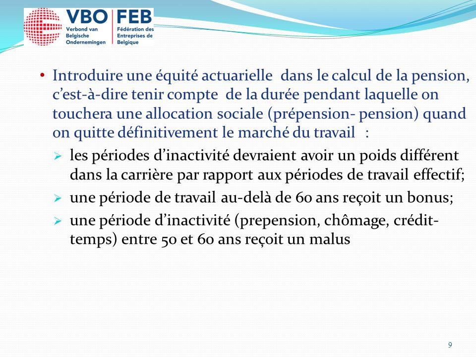 9 Introduire une équité actuarielle dans le calcul de la pension, cest-à-dire tenir compte de la durée pendant laquelle on touchera une allocation soc