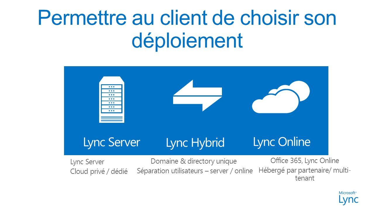 Office 365, Lync Online Hébergé par partenaire/ multi- tenant Lync Online Lync Server Cloud privé / dédié Lync Server Domaine & directory unique Sépar